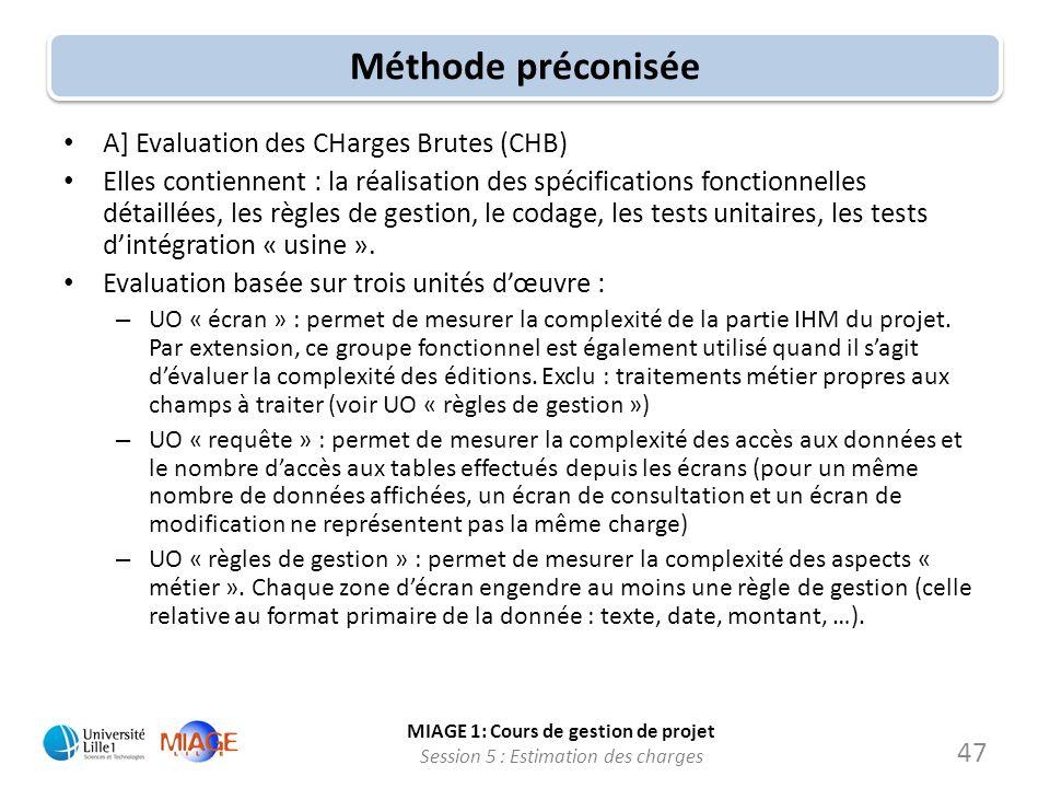 Méthode préconisée A] Evaluation des CHarges Brutes (CHB)